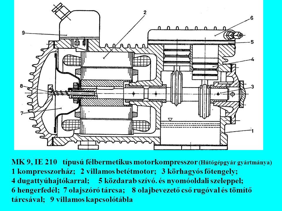 MK 9, IE 210 típusú félbermetikus motorkompresszor (Hűtőgépgyár gyártmánya)