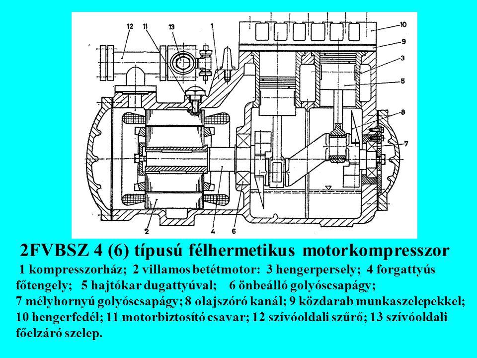 2FVBSZ 4 (6) típusú félhermetikus motorkompresszor