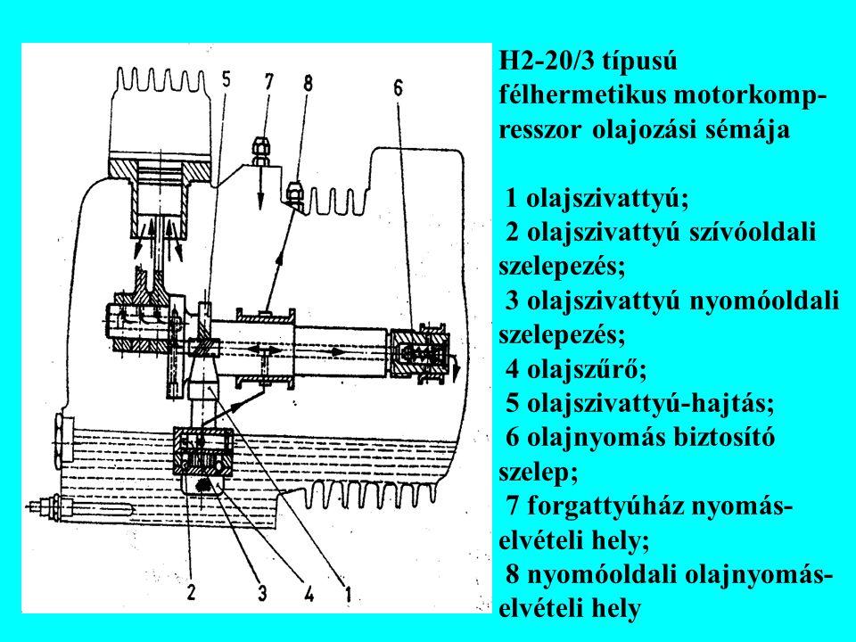 H2-20/3 típusú félhermetikus motorkomp-resszor olajozási sémája