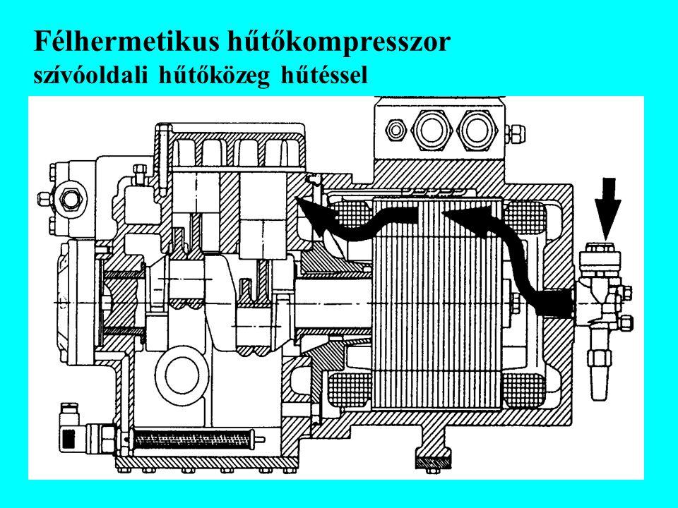 Félhermetikus hűtőkompresszor