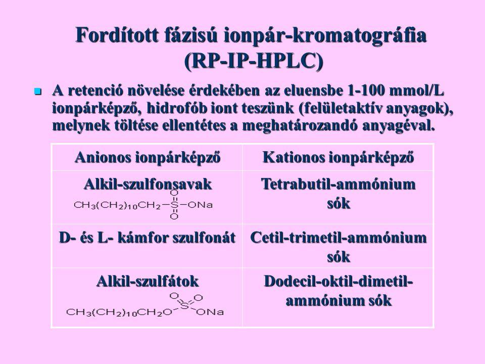 Fordított fázisú ionpár-kromatográfia (RP-IP-HPLC)