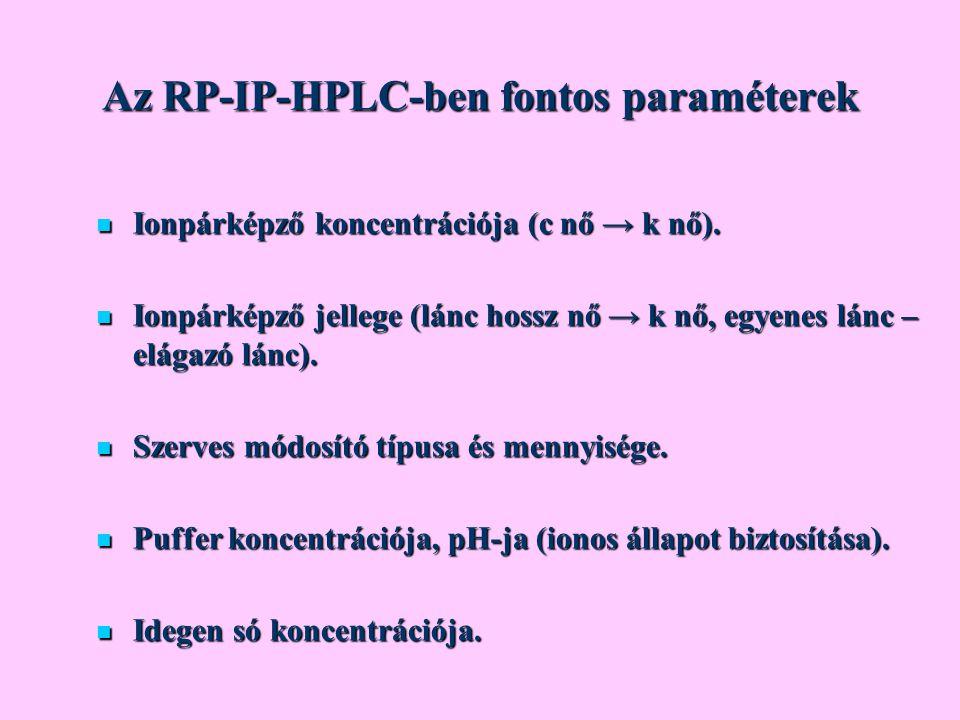 Az RP-IP-HPLC-ben fontos paraméterek