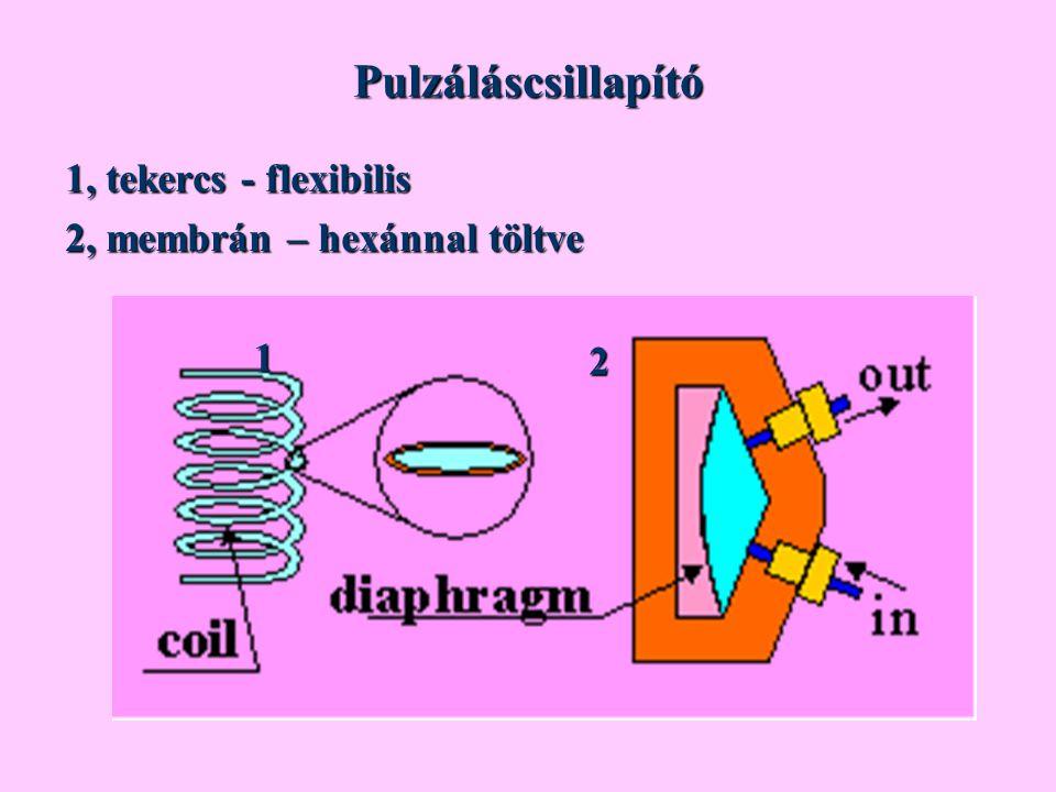 Pulzáláscsillapító 1, tekercs - flexibilis