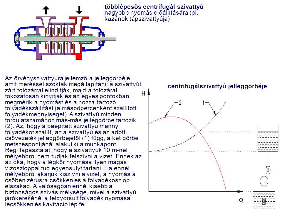 többlépcsős centrifugál szivattyú