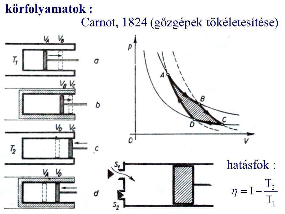 körfolyamatok : Carnot, 1824 (gőzgépek tökéletesítése) hatásfok :