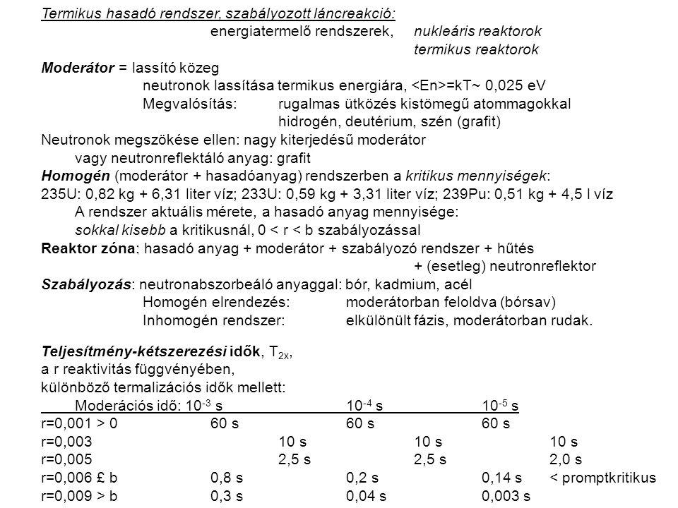 Termikus hasadó rendszer, szabályozott láncreakció: