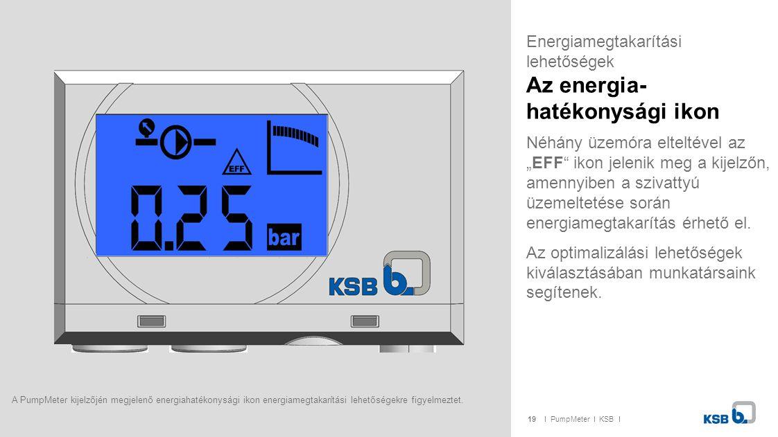 Energiamegtakarítási lehetőségek Az energia-hatékonysági ikon