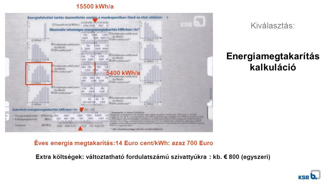 Éves energia megtakarítás:14 Euro cent/kWh: azaz 700 Euro