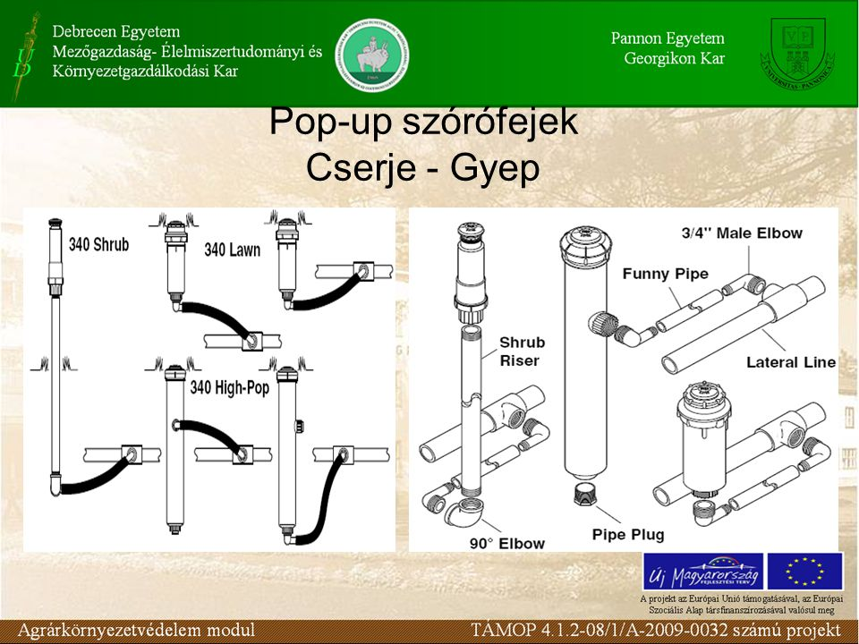 Pop-up szórófejek Cserje - Gyep