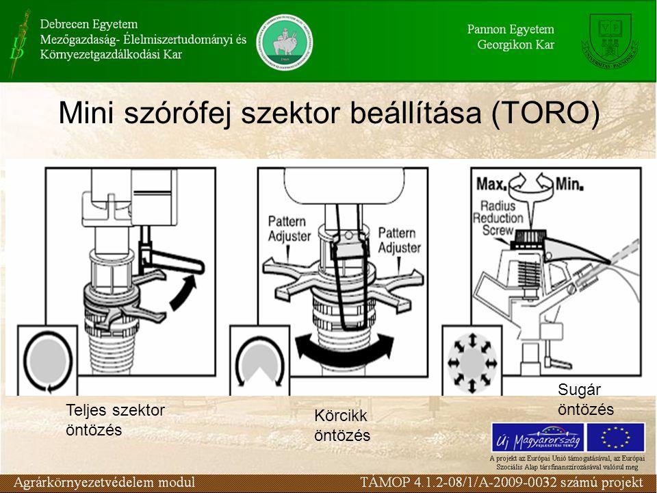 Mini szórófej szektor beállítása (TORO)