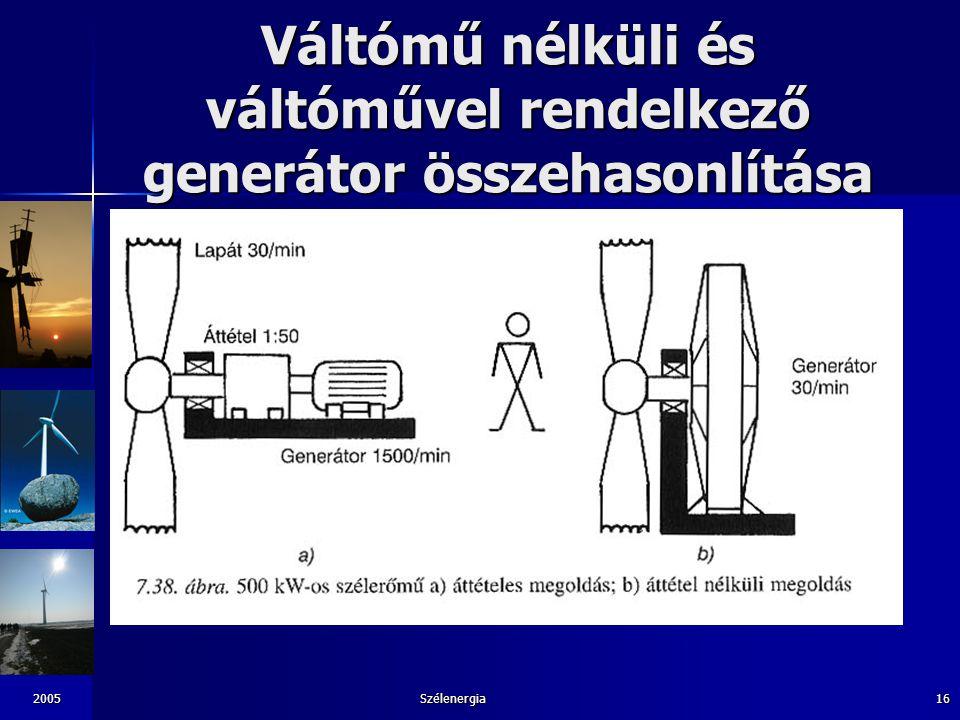 Váltómű nélküli és váltóművel rendelkező generátor összehasonlítása