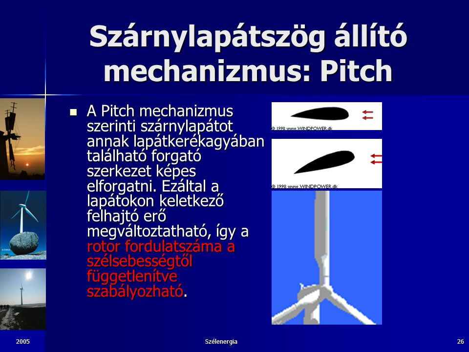 Szárnylapátszög állító mechanizmus: Pitch