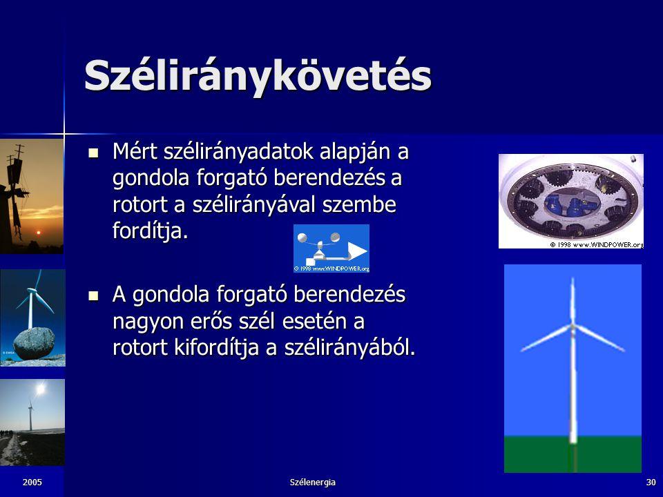 Széliránykövetés Mért szélirányadatok alapján a gondola forgató berendezés a rotort a szélirányával szembe fordítja.