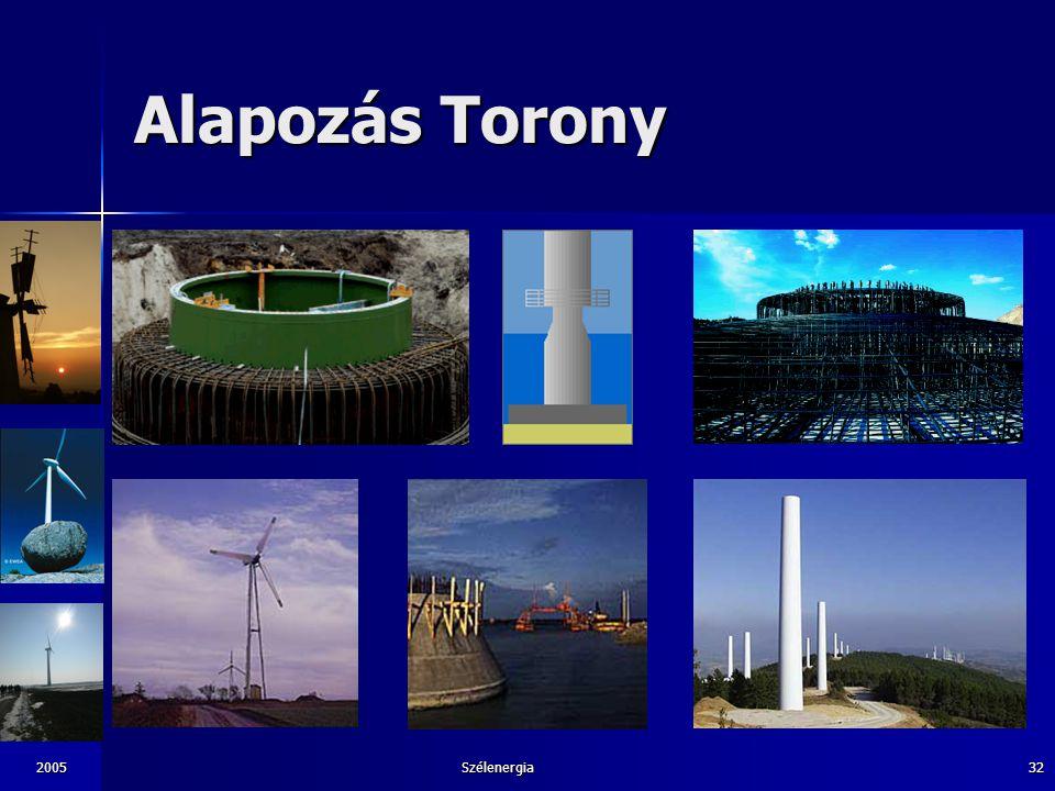 Alapozás Torony 2005 Szélenergia