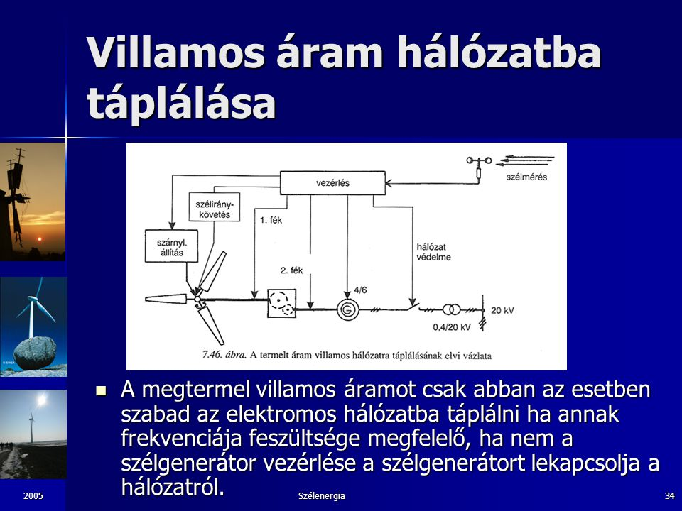 Villamos áram hálózatba táplálása