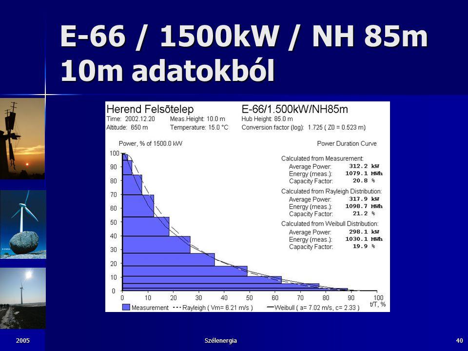 E-66 / 1500kW / NH 85m 10m adatokból 2005 Szélenergia