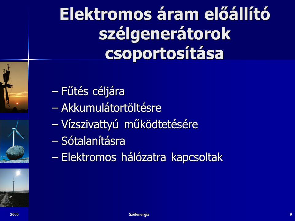 Elektromos áram előállító szélgenerátorok csoportosítása
