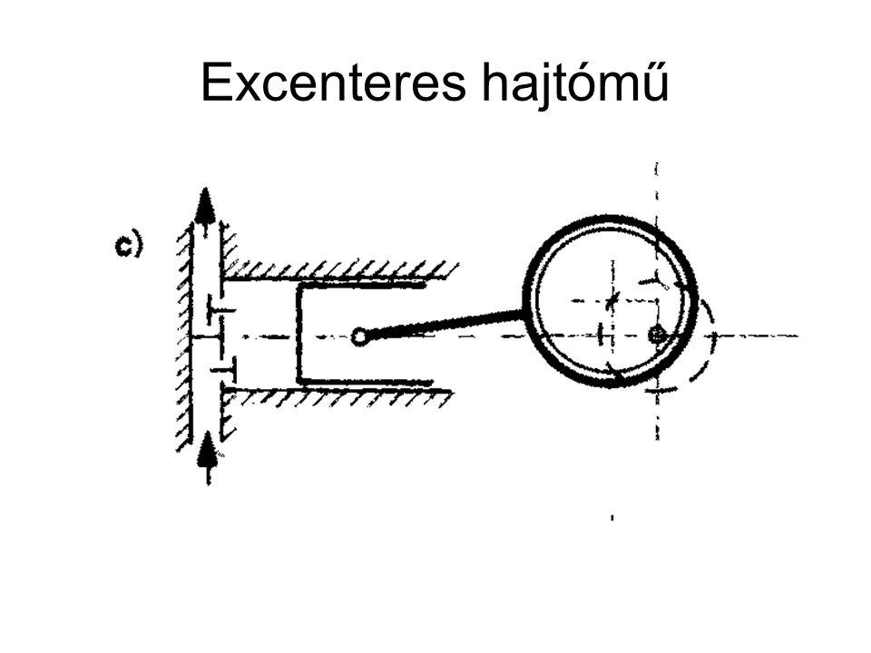 Excenteres hajtómű