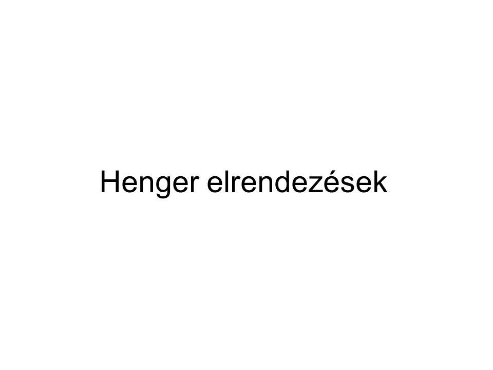 Henger elrendezések