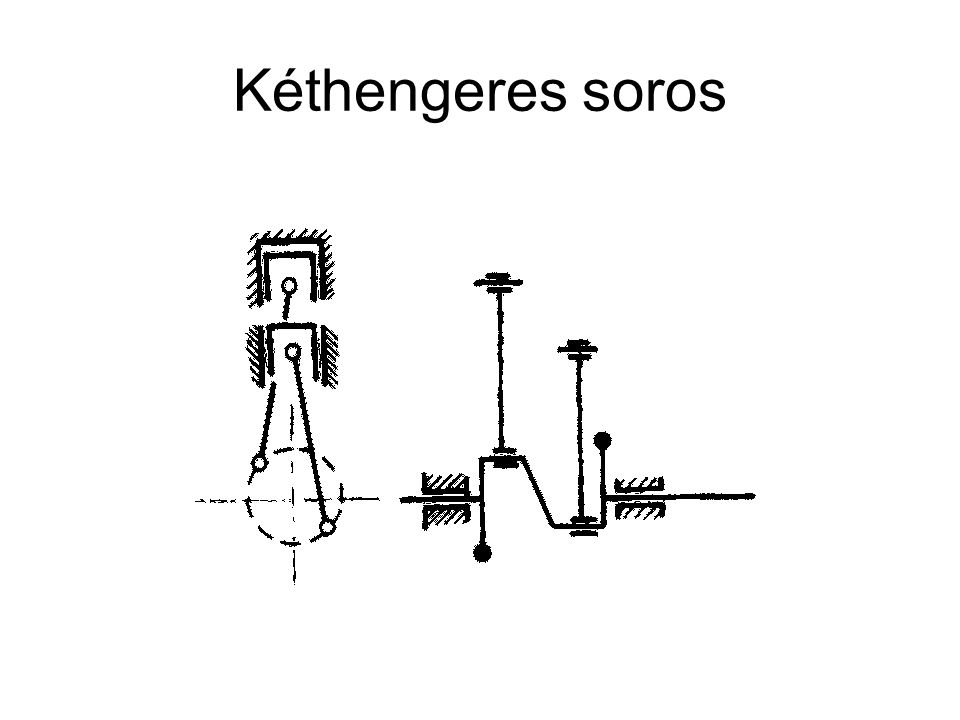 Kéthengeres soros