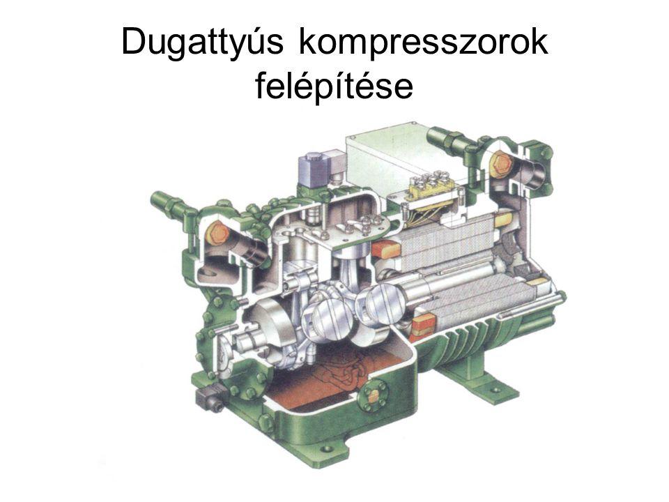 Dugattyús kompresszorok felépítése