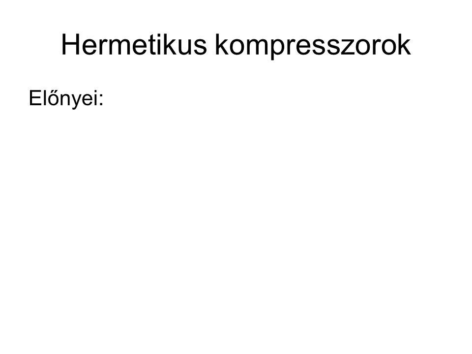 Hermetikus kompresszorok