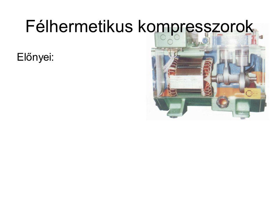 Félhermetikus kompresszorok