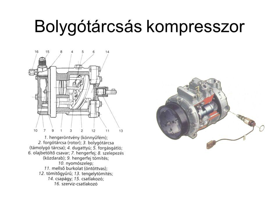 Bolygótárcsás kompresszor