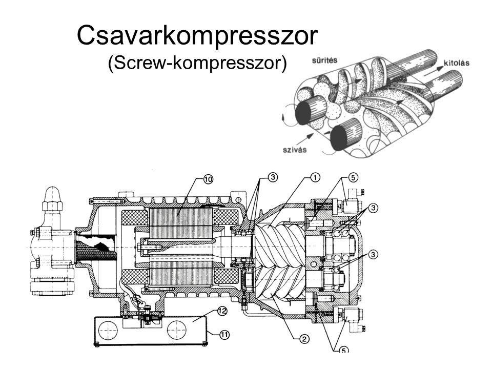 Csavarkompresszor (Screw-kompresszor)