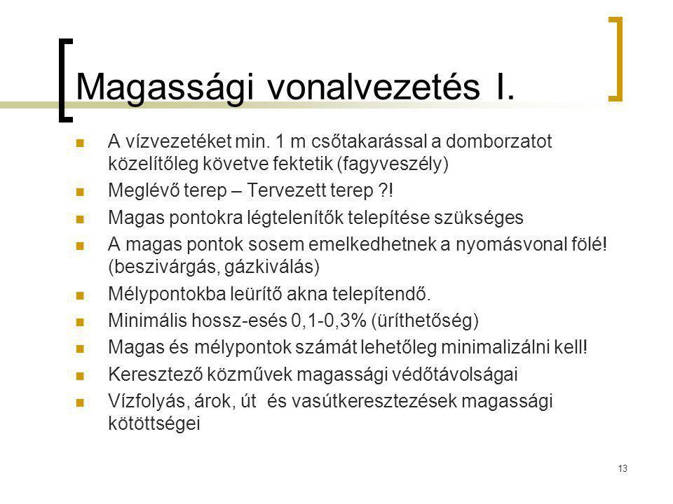 Magassági vonalvezetés I.