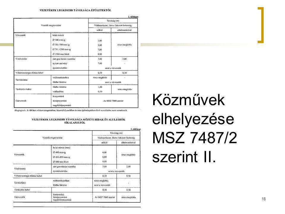 Közművek elhelyezése MSZ 7487/2 szerint II.