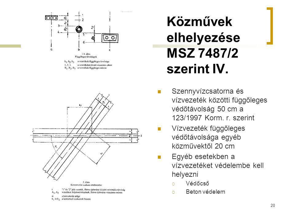 Közművek elhelyezése MSZ 7487/2 szerint IV.