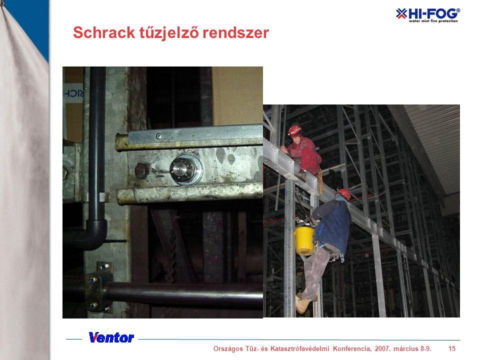 Schrack tűzjelző rendszer