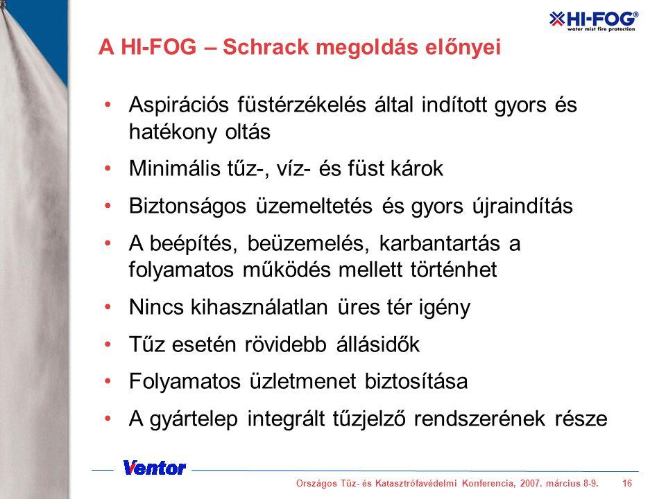 A HI-FOG – Schrack megoldás előnyei