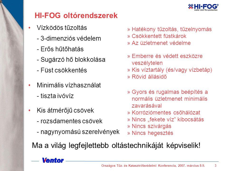 HI-FOG oltórendszerek