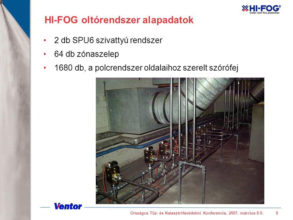 HI-FOG oltórendszer alapadatok