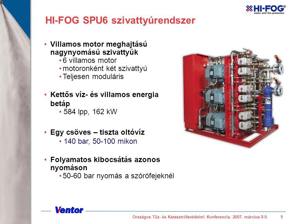 HI-FOG SPU6 szivattyúrendszer