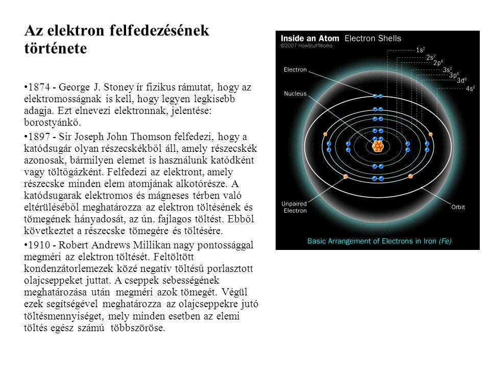 Az elektron felfedezésének története