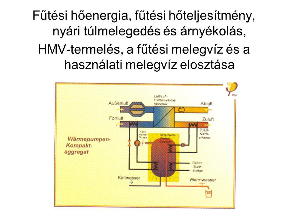 HMV-termelés, a fűtési melegvíz és a használati melegvíz elosztása