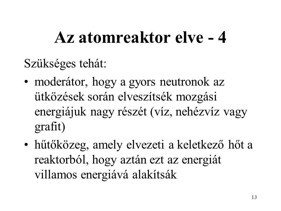 Az atomreaktor elve - 4 Szükséges tehát:
