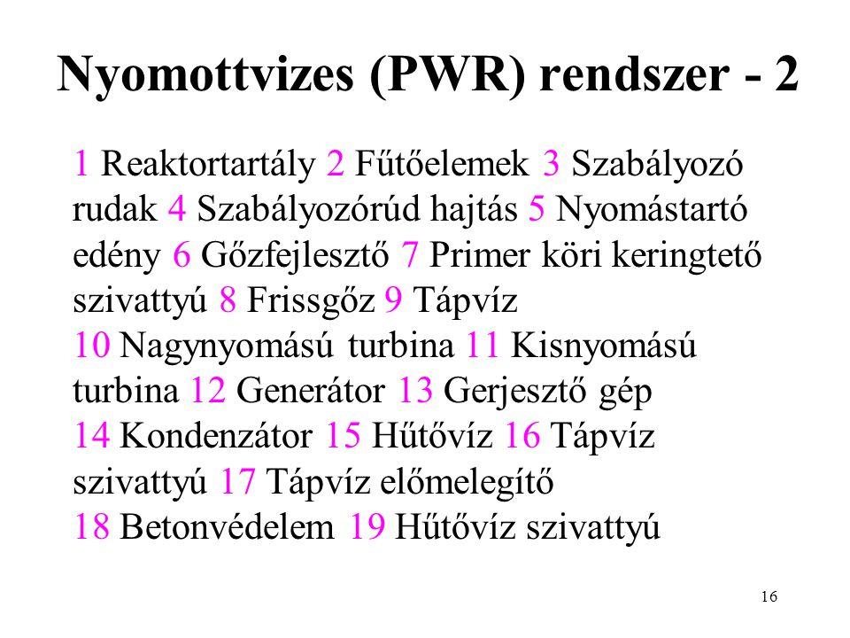 Nyomottvizes (PWR) rendszer - 2
