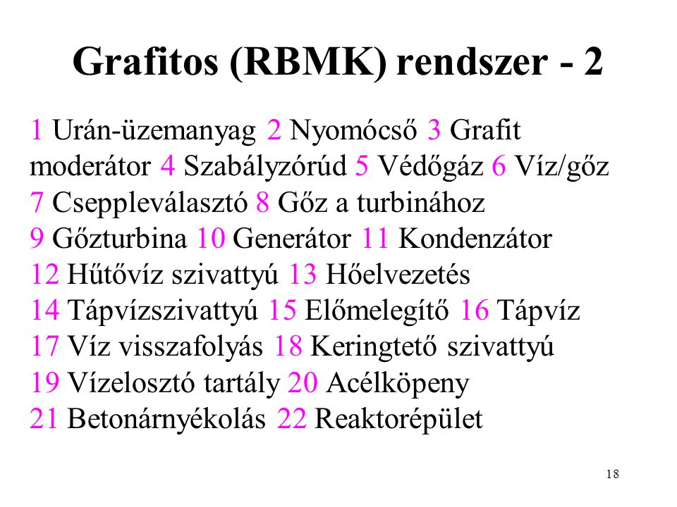Grafitos (RBMK) rendszer - 2