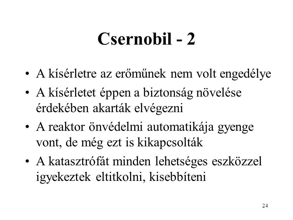 Csernobil - 2 A kísérletre az erőműnek nem volt engedélye