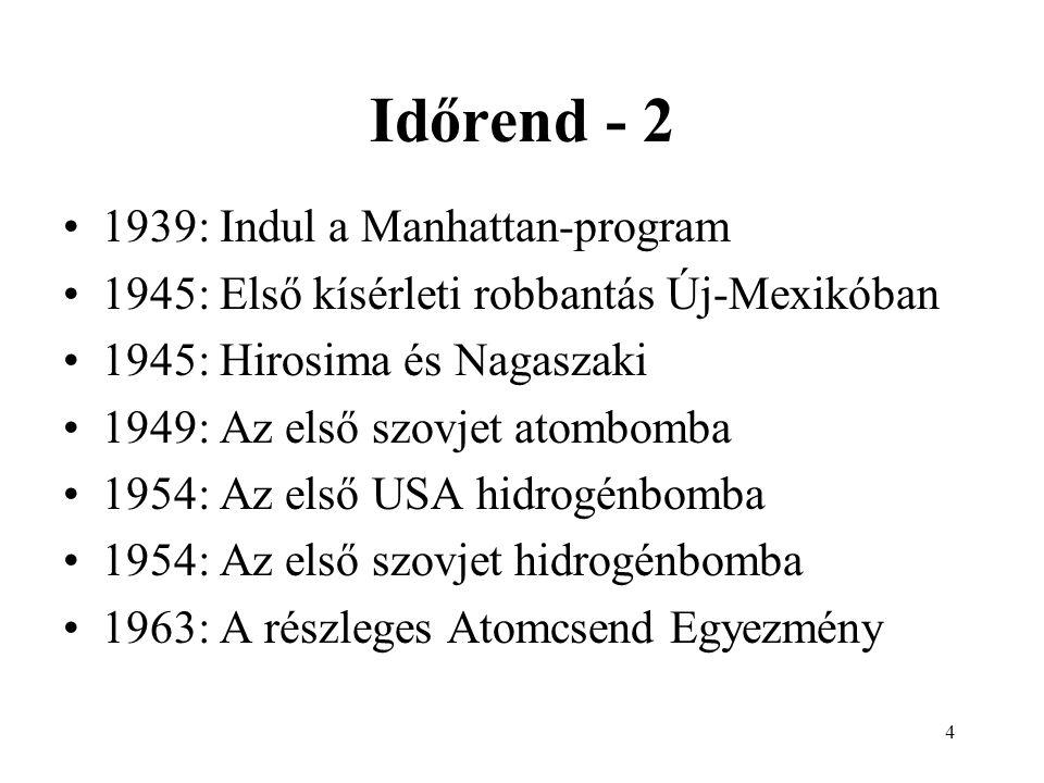 Időrend - 2 1939: Indul a Manhattan-program