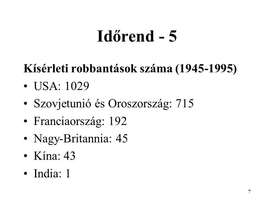 Időrend - 5 Kísérleti robbantások száma (1945-1995) USA: 1029