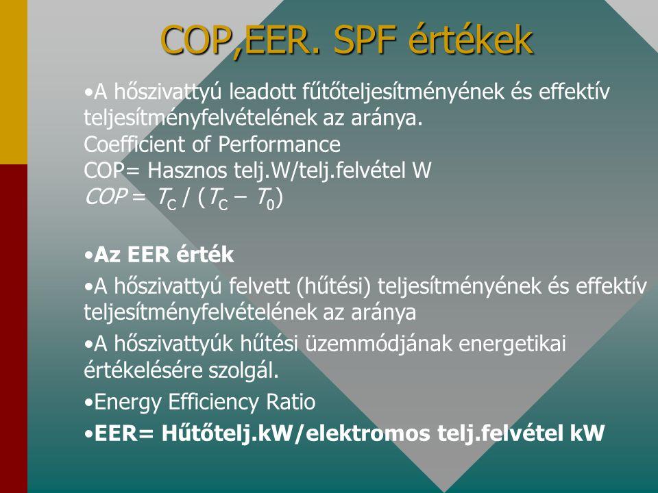 COP,EER. SPF értékek A hőszivattyú leadott fűtőteljesítményének és effektív teljesítményfelvételének az aránya.