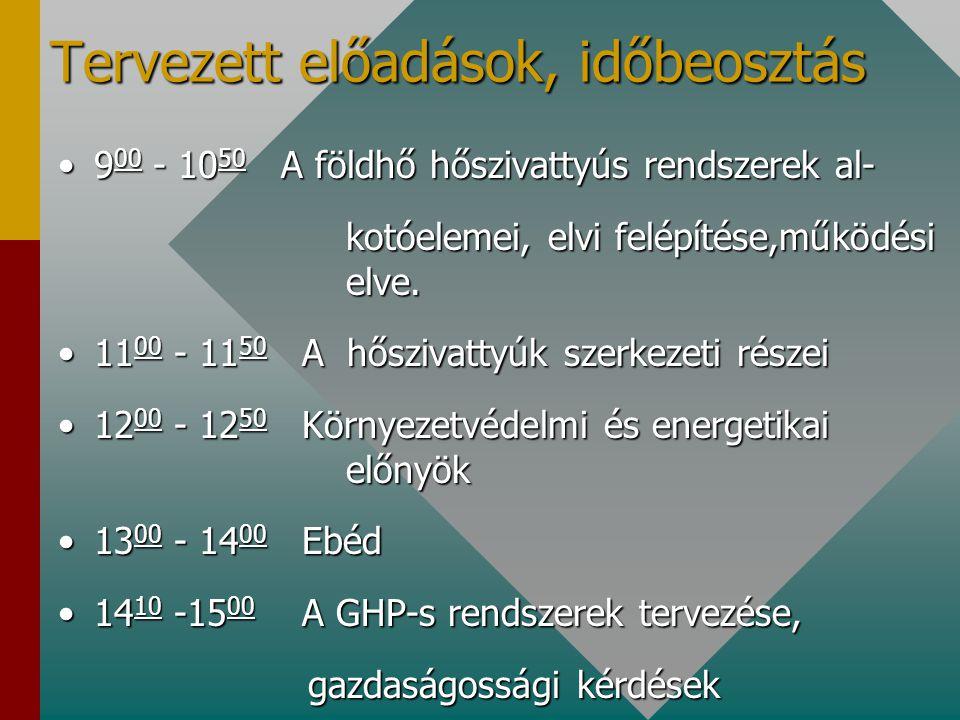 Tervezett előadások, időbeosztás