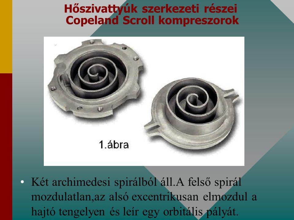 Hőszivattyúk szerkezeti részei Copeland Scroll kompreszorok