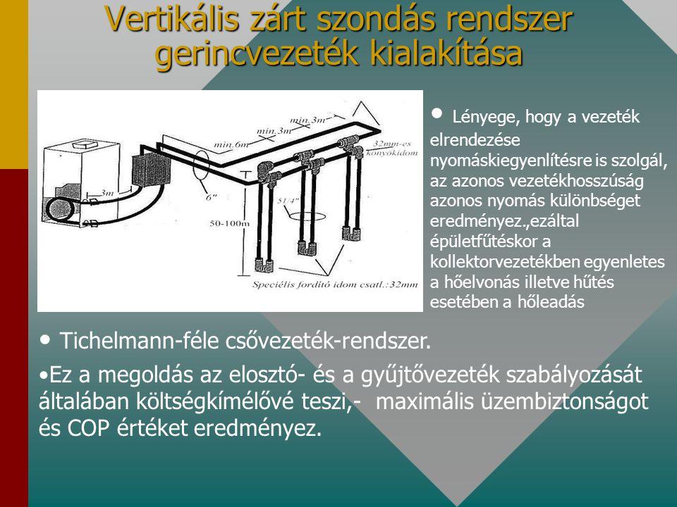 Vertikális zárt szondás rendszer gerincvezeték kialakítása