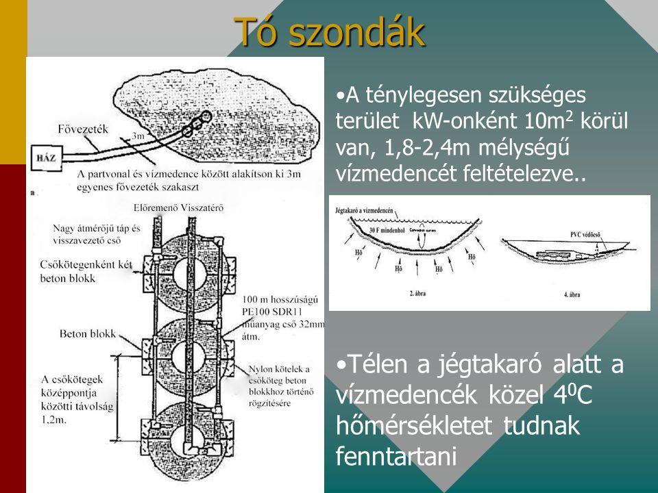 Tó szondák A ténylegesen szükséges terület kW-onként 10m2 körül van, 1,8-2,4m mélységű vízmedencét feltételezve..